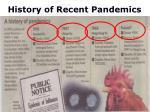 history of recent pandemics
