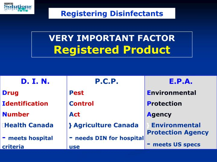 Registering Disinfectants