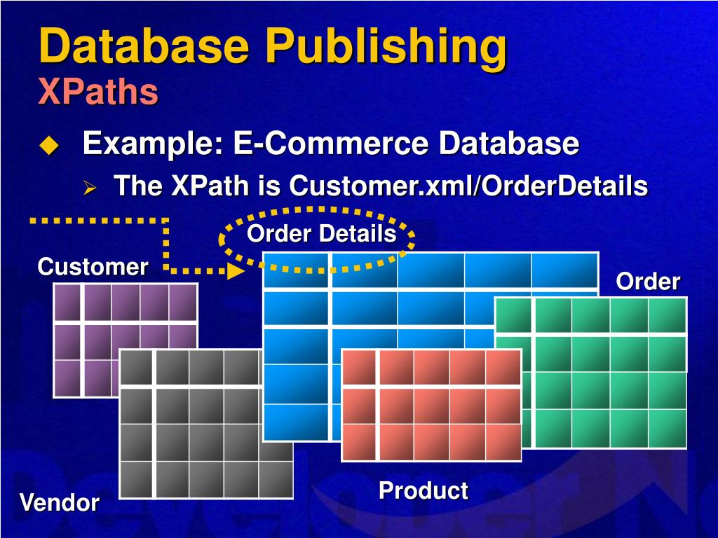 Database Publishing