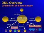 xml overview anatomy of an element node