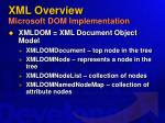 xml overview microsoft dom implementation20