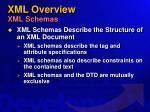 xml overview xml schemas