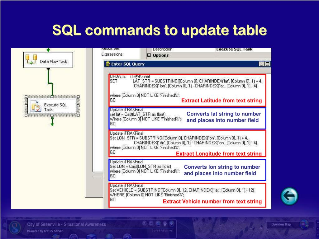 SQL commands to update table