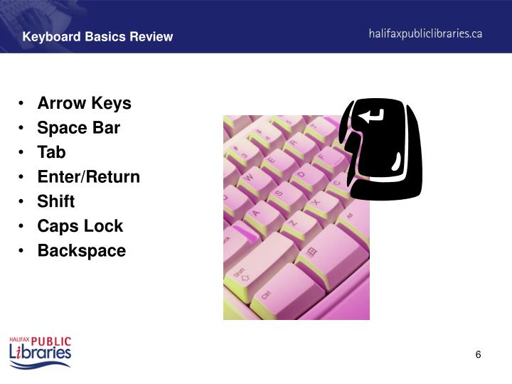 Keyboard Basics Review