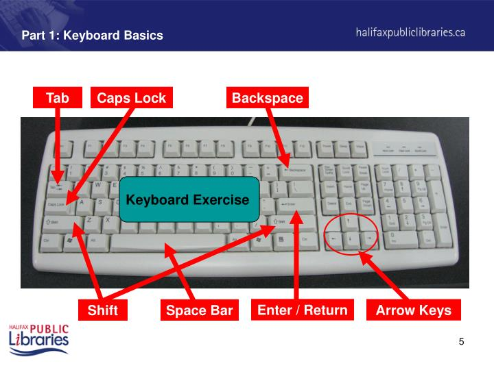 Part 1: Keyboard Basics