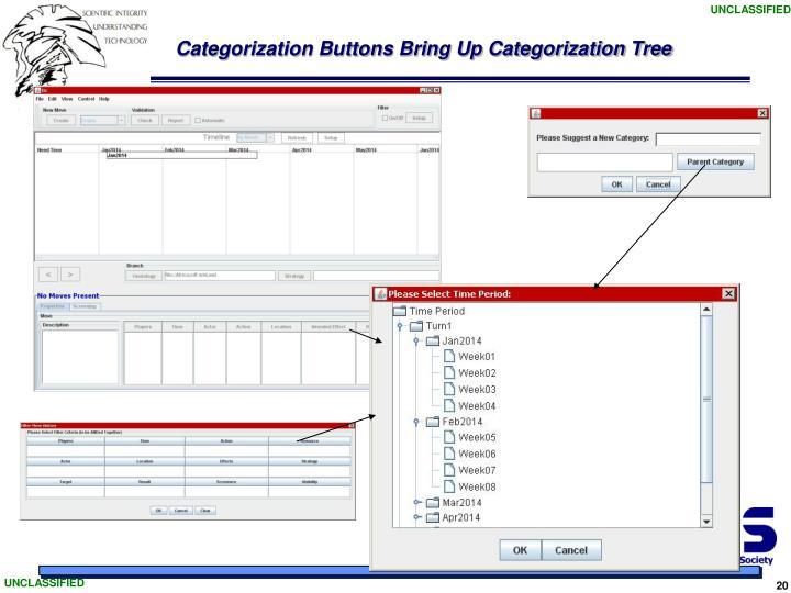 Categorization Buttons Bring Up Categorization Tree
