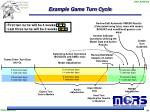 example game turn cycle