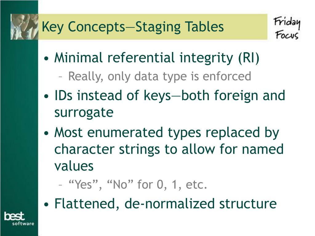 Key Concepts—Staging Tables