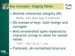 key concepts staging tables