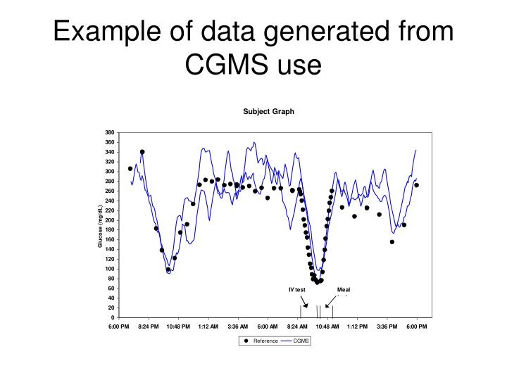 Example of data generated from CGMS use