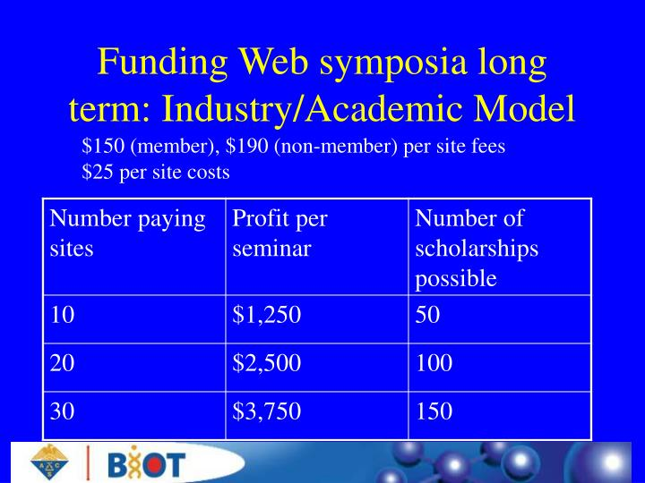 Funding Web symposia long term: Industry/Academic Model