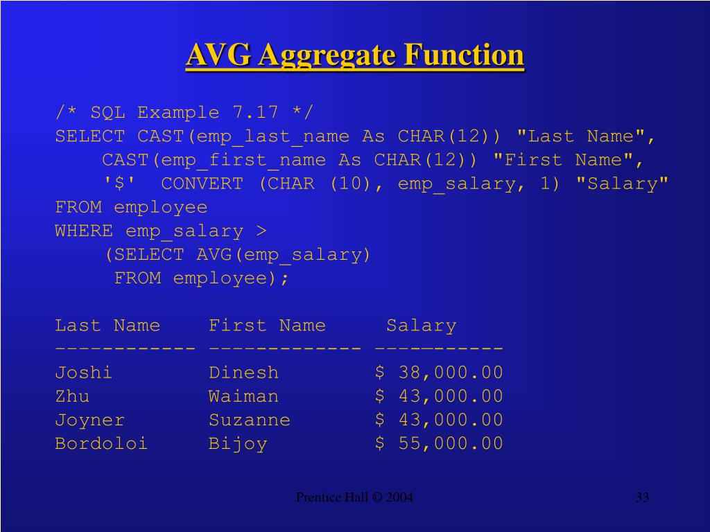 AVG Aggregate Function