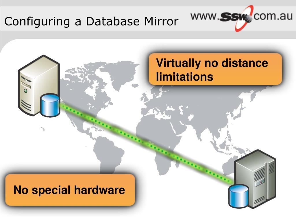Configuring a Database Mirror