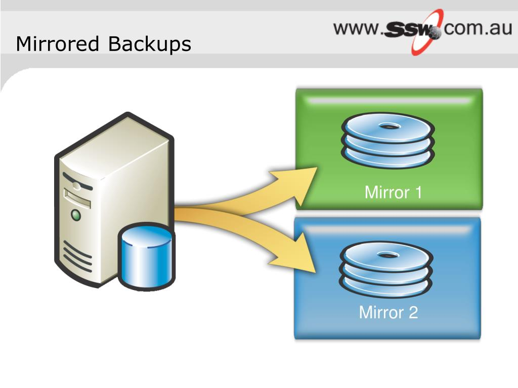 Mirrored Backups