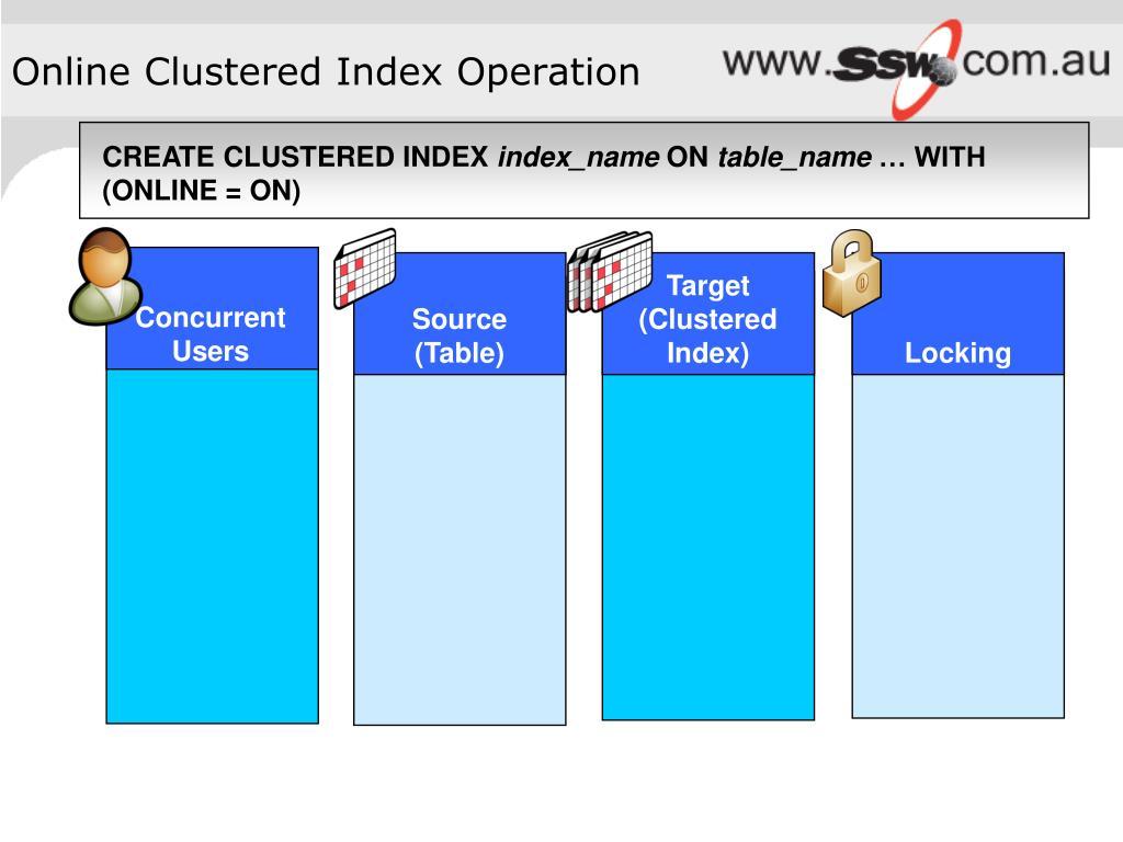 Target (Clustered Index)