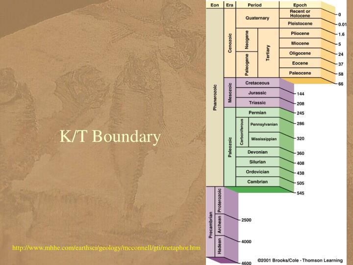 K/T Boundary