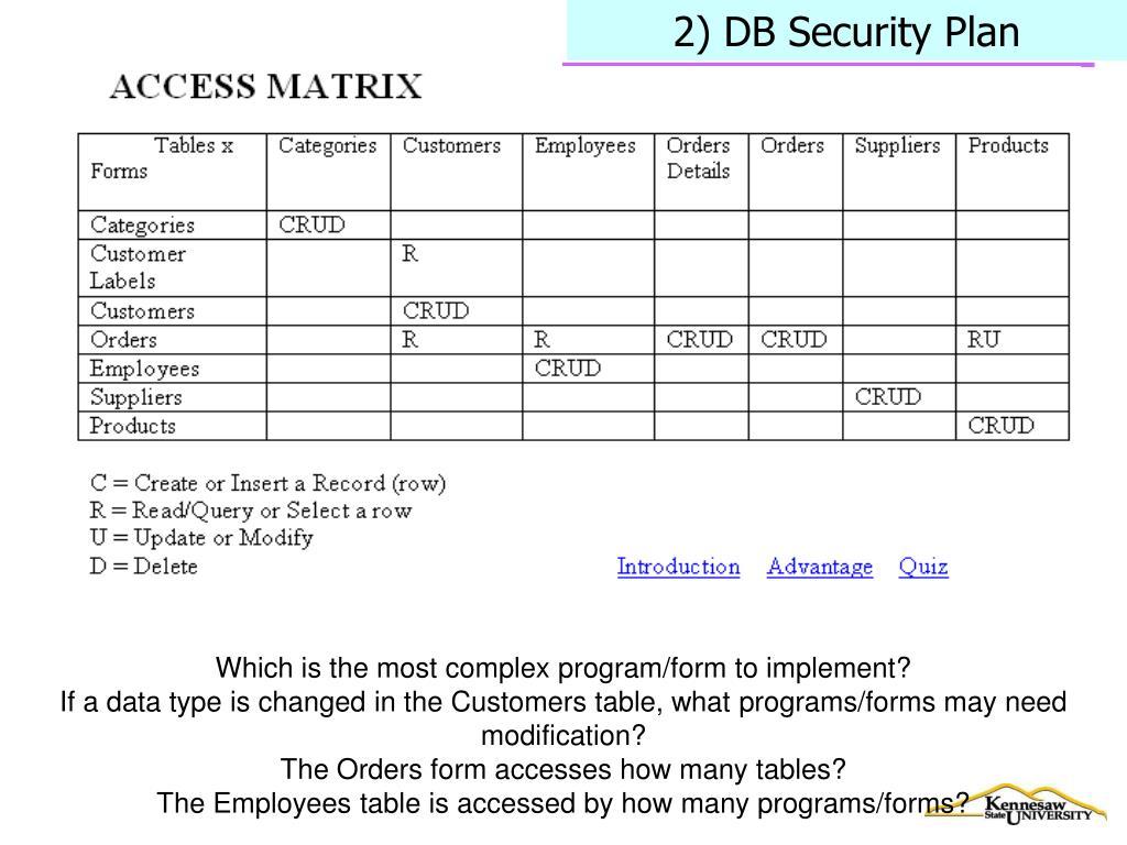 2) DB Security Plan