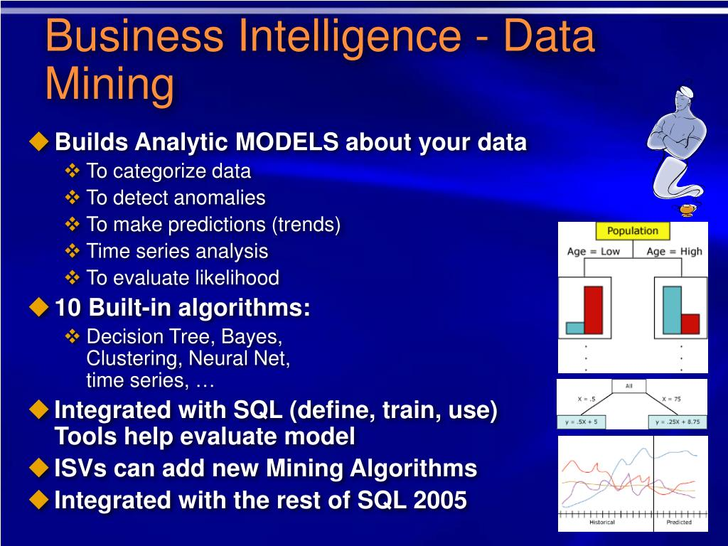 Business Intelligence - Data Mining