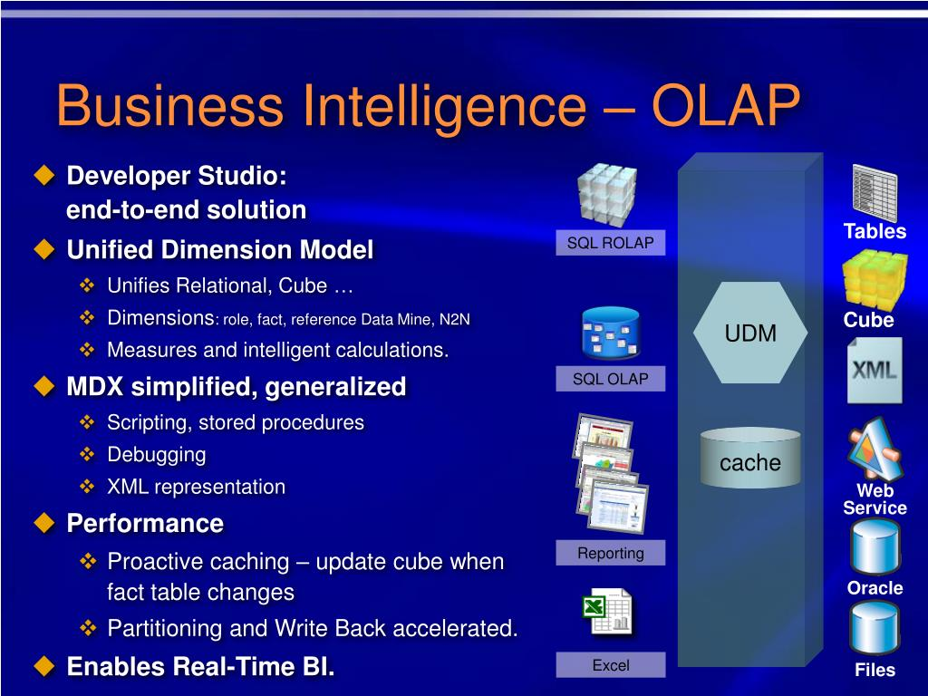 Business Intelligence – OLAP