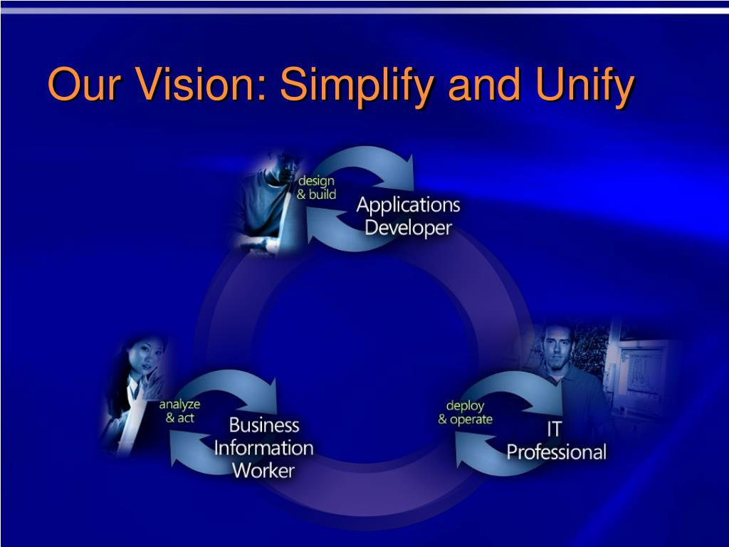 Our Vision: Simplify and Unify