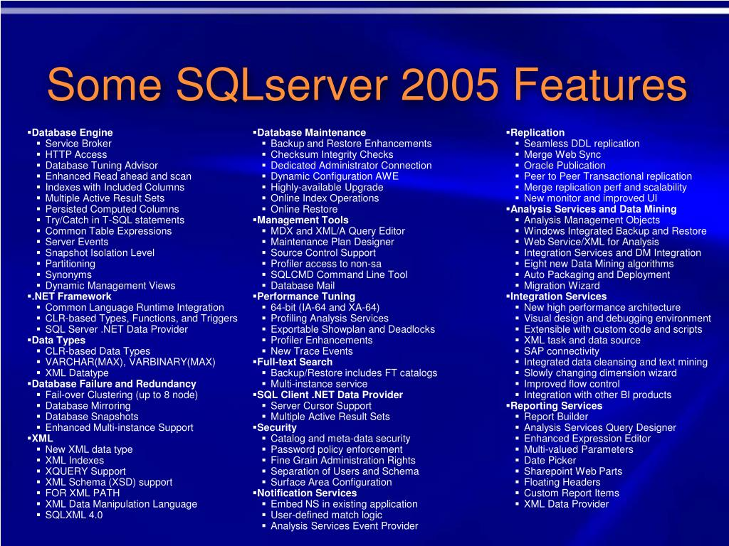 Some SQLserver 2005 Features