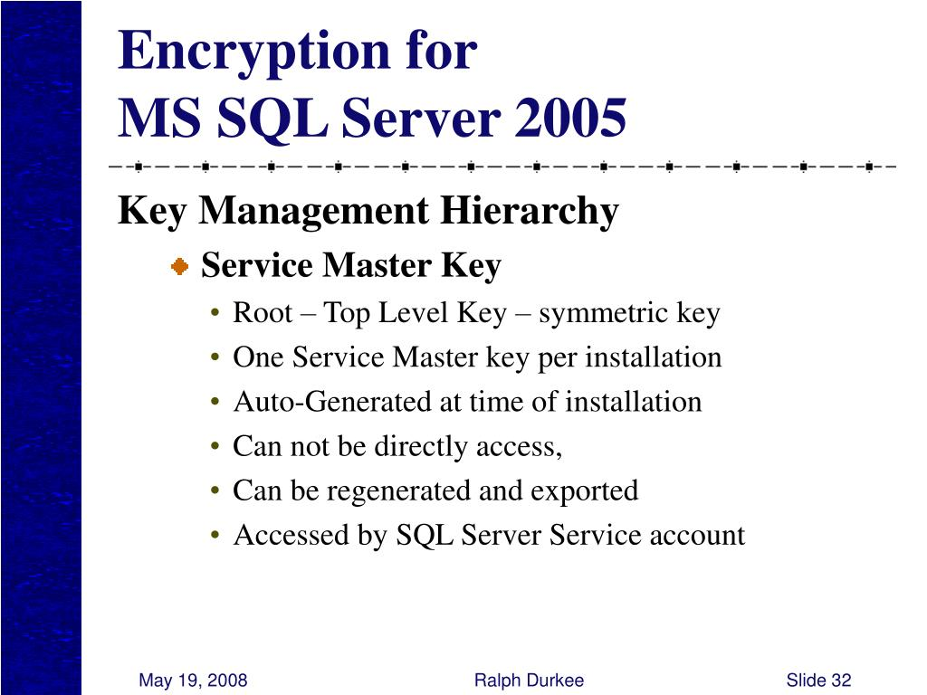 Encryption for