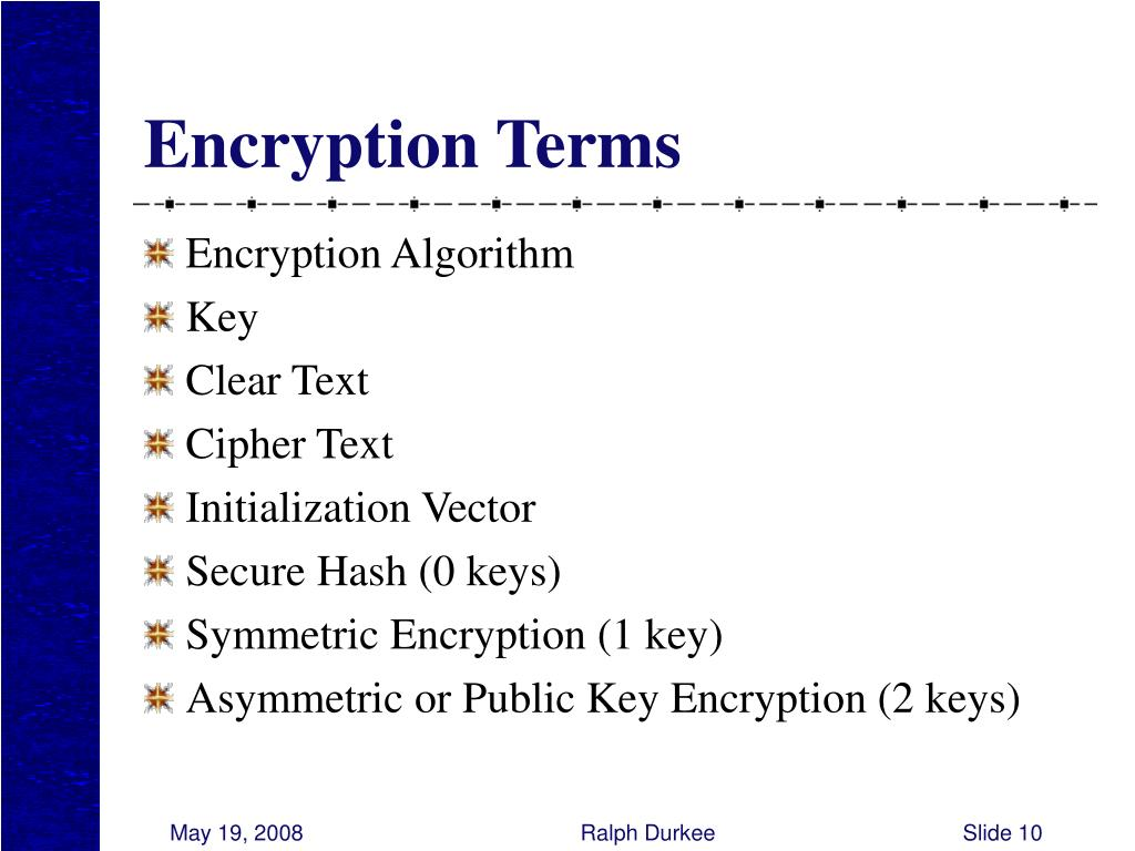 Encryption Terms