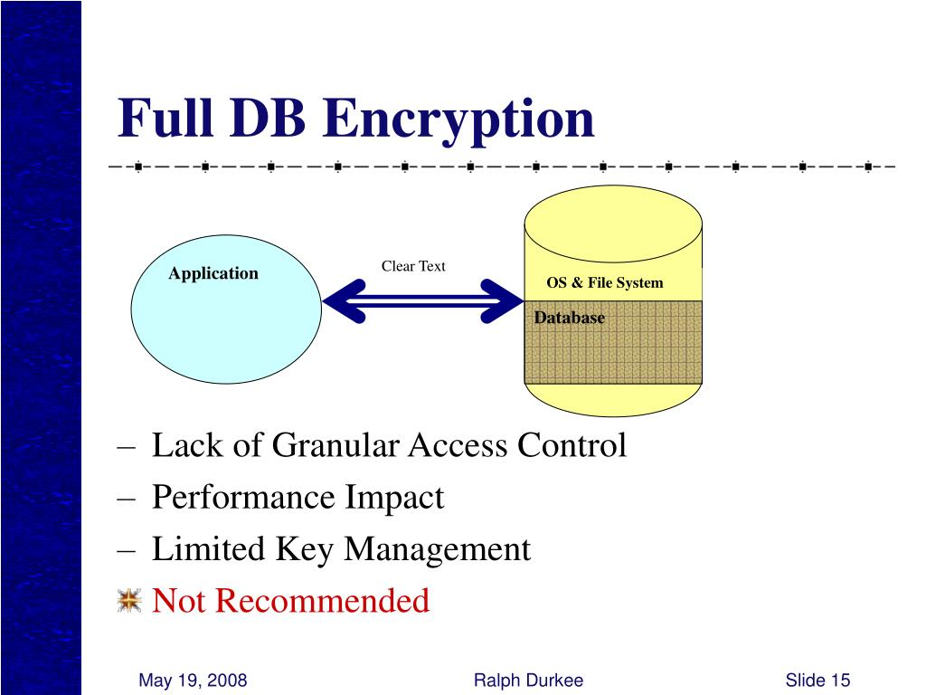 Full DB Encryption