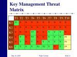 key management threat matrix