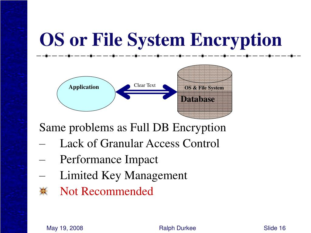 OS or File System Encryption