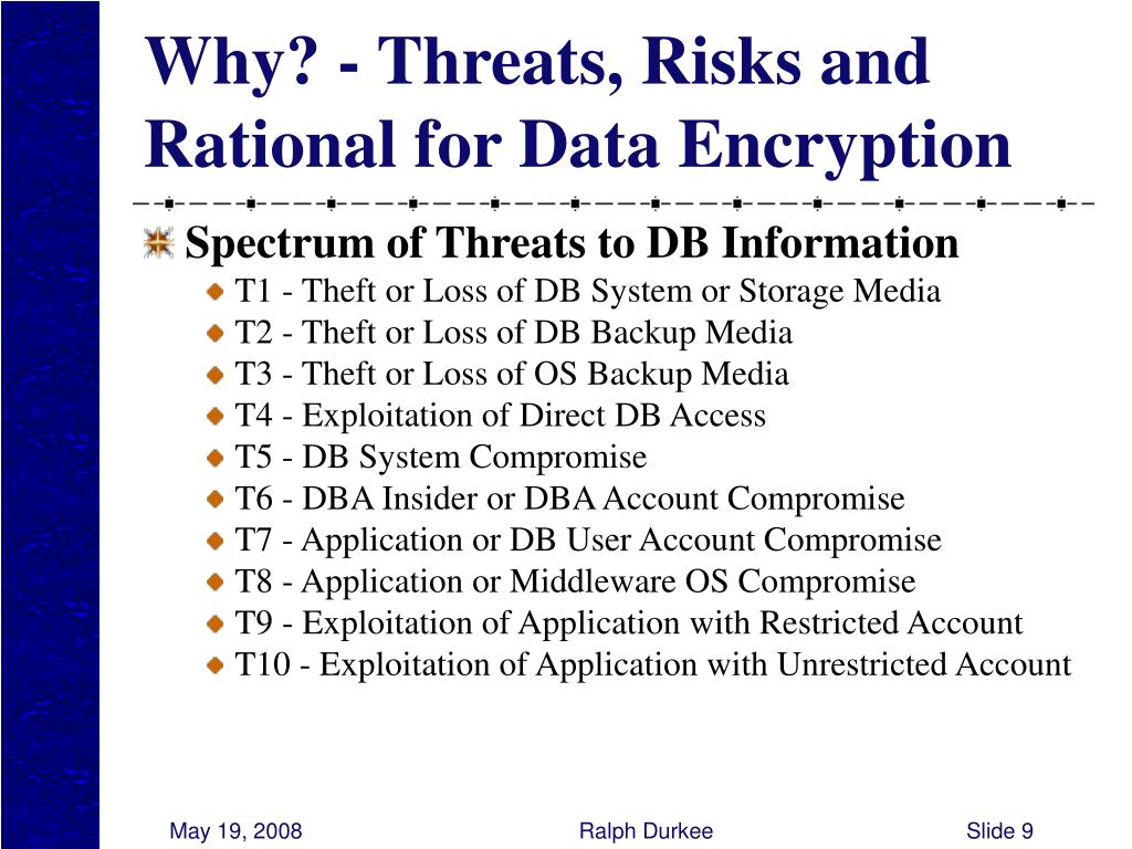 Why? - Threats, Risks and Rational for Data Encryption