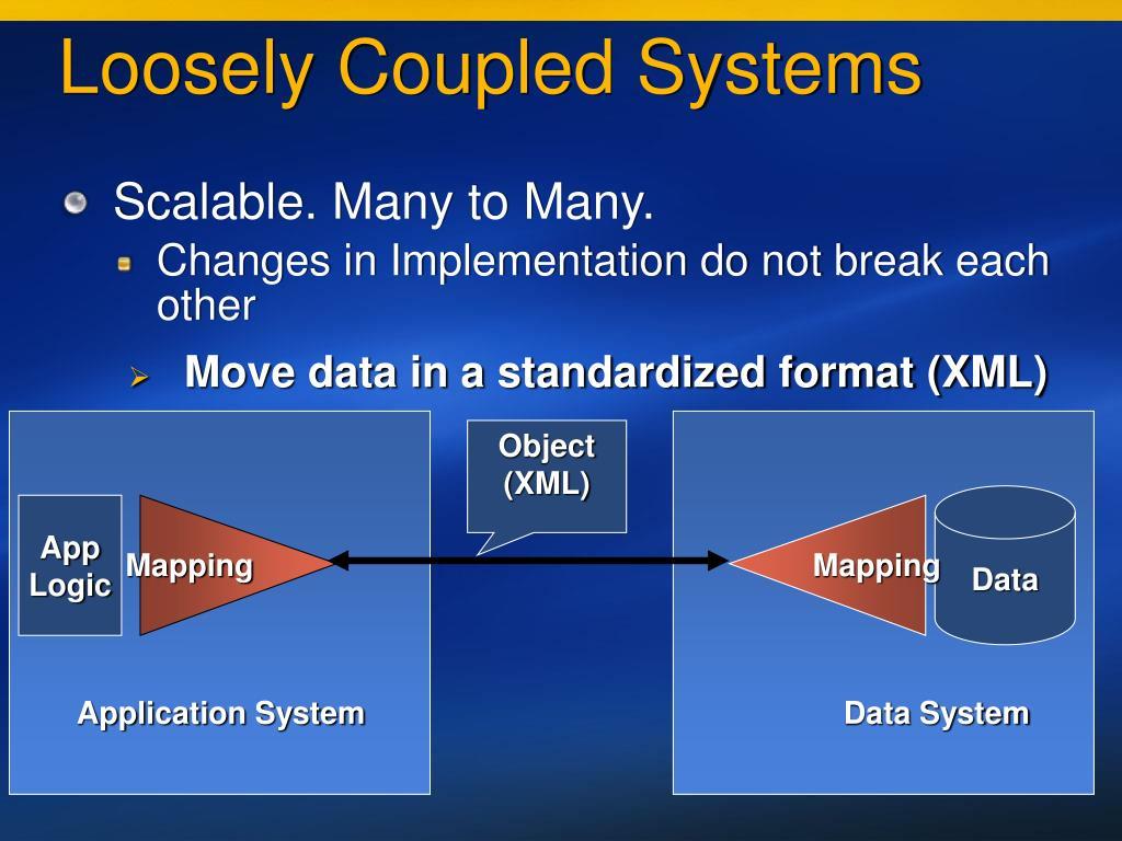 Move data in a standardized format (XML)