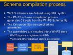 schema compilation process