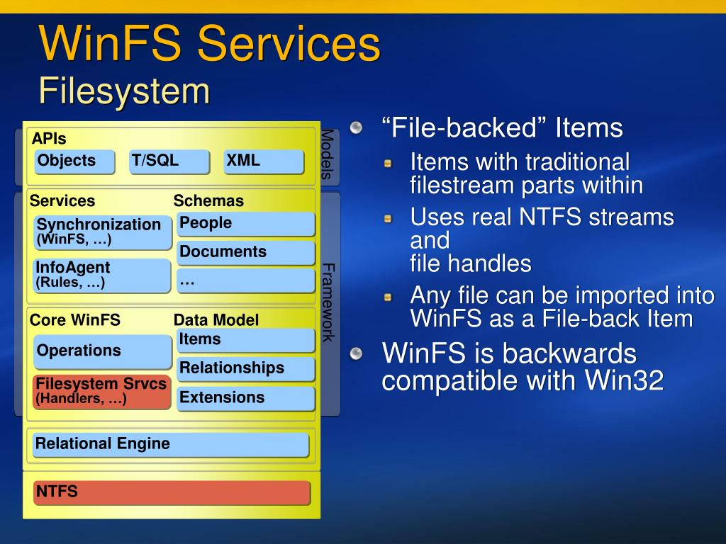 """""""File-backed"""" Items"""