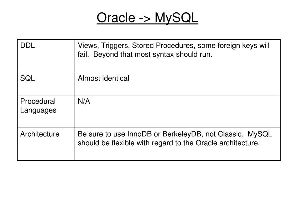 Oracle -> MySQL