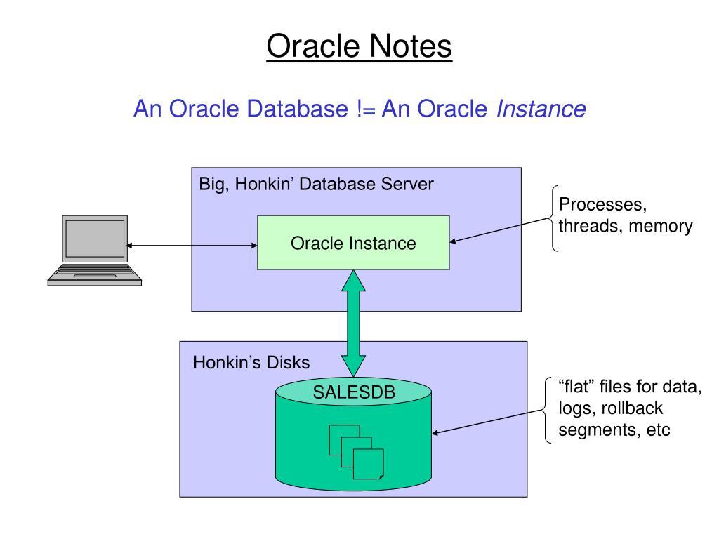 Big, Honkin' Database Server