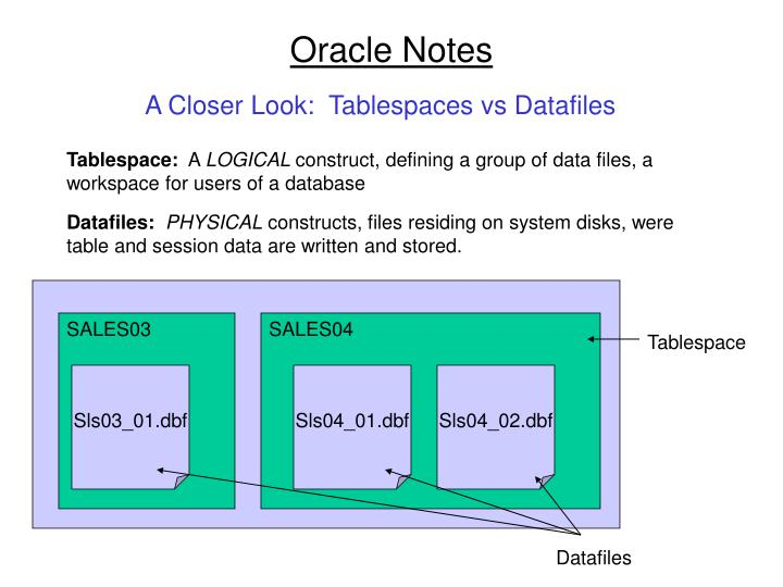 Oracle notes3