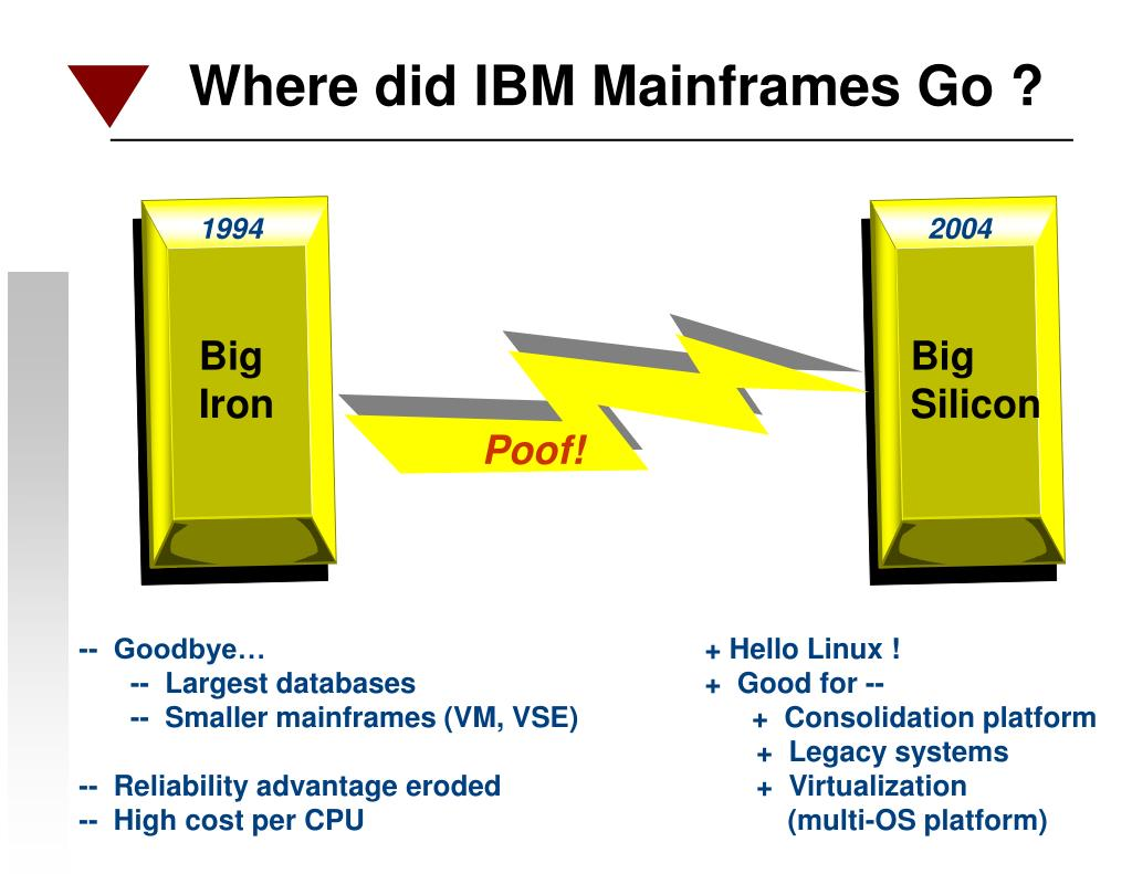Where did IBM Mainframes Go ?