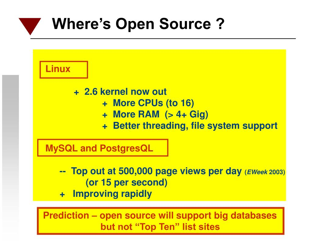 Where's Open Source ?