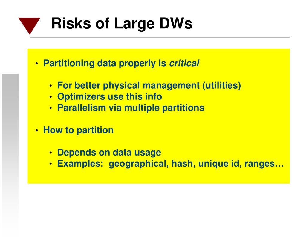 Risks of Large DWs