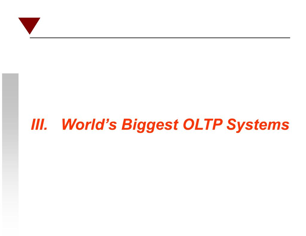 III.   World's Biggest OLTP Systems