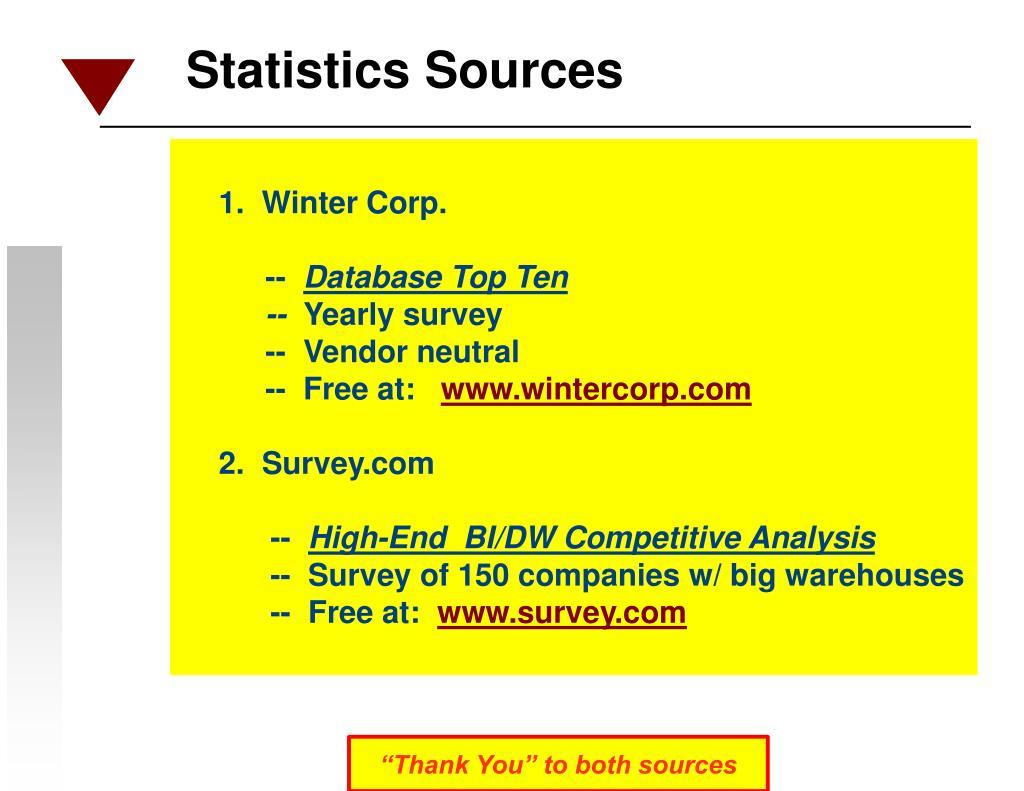 1.  Winter Corp.