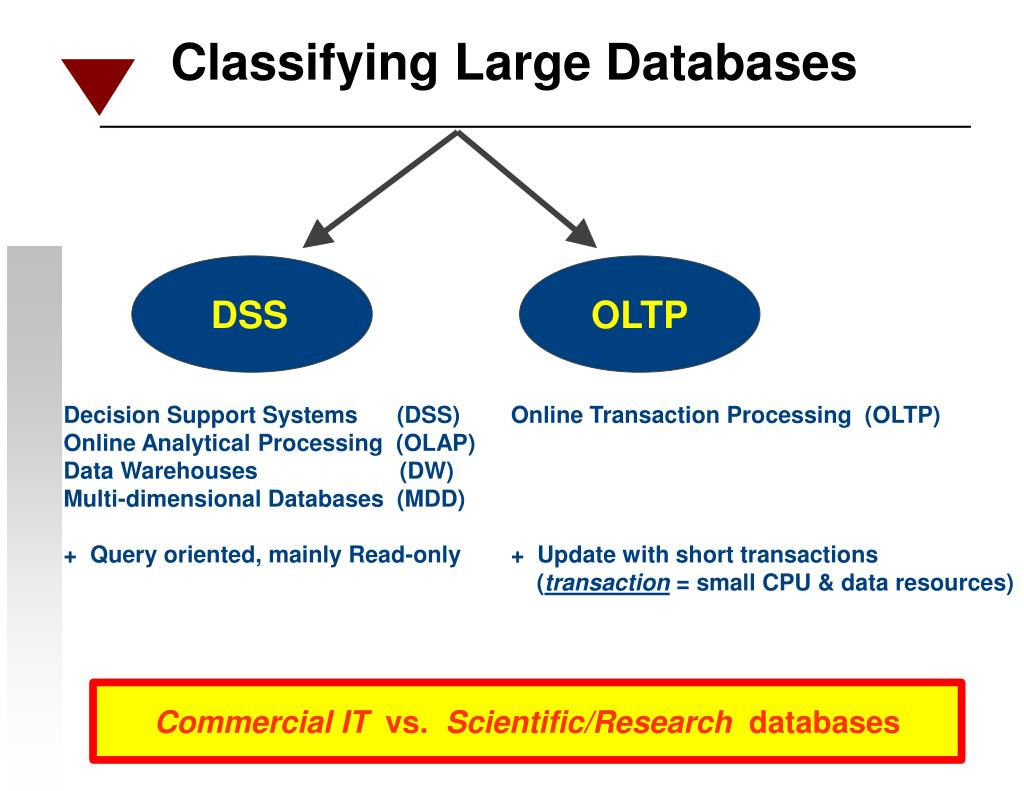 Classifying Large Databases