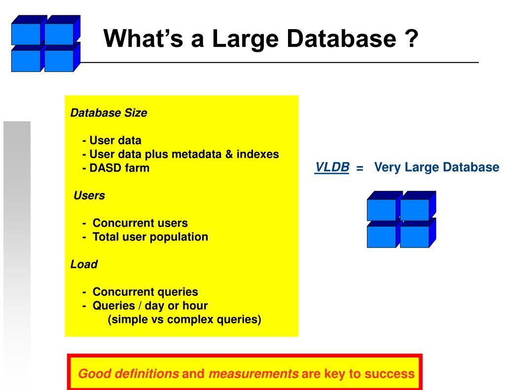 Database Size