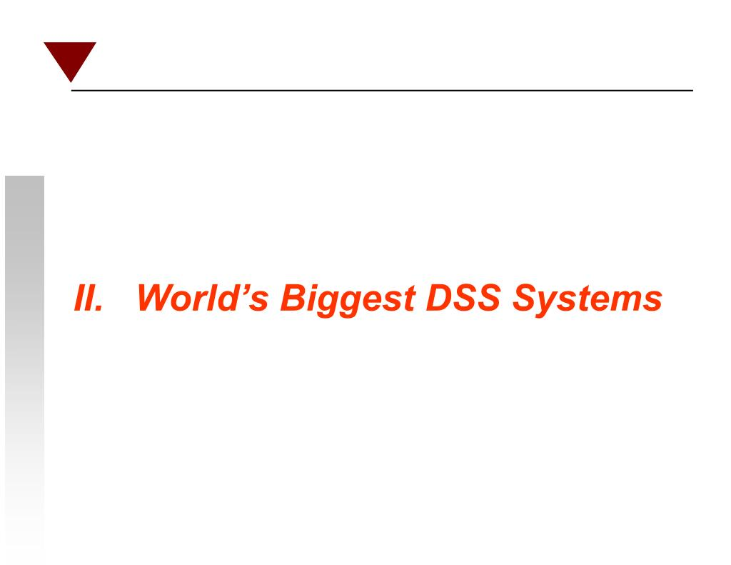 II.   World's Biggest DSS Systems