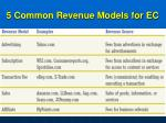 5 common revenue models for ec
