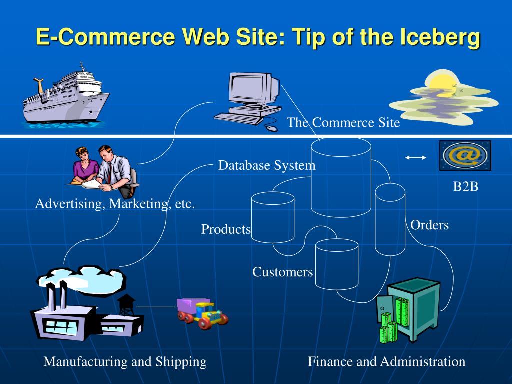 E-Commerce Web Site: Tip of the Iceberg
