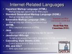internet related languages