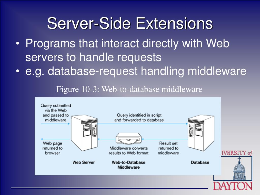 Figure 10-3: Web-to-database middleware