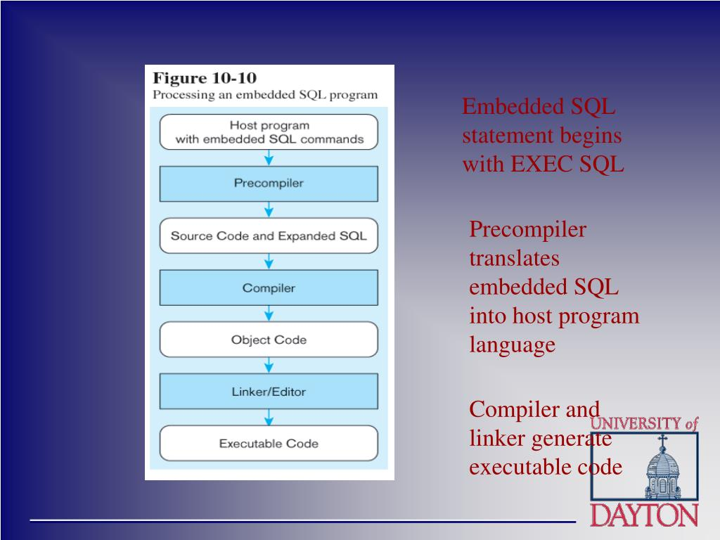Embedded SQL statement begins with EXEC SQL